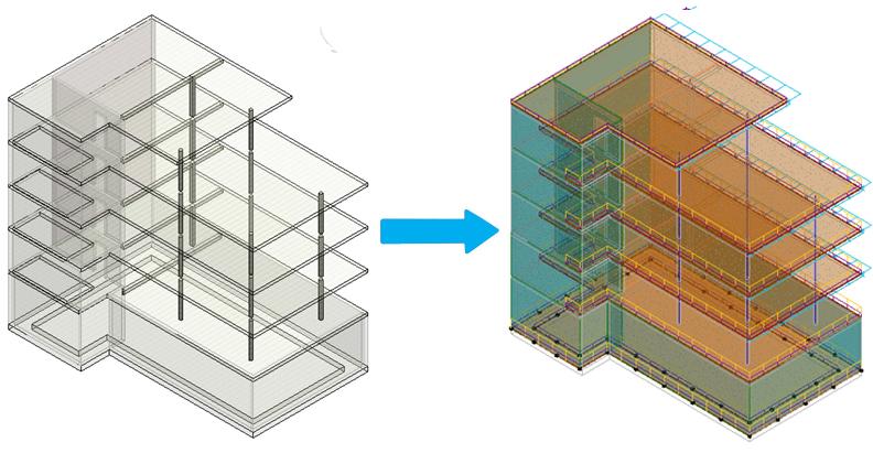 Modèle architectural