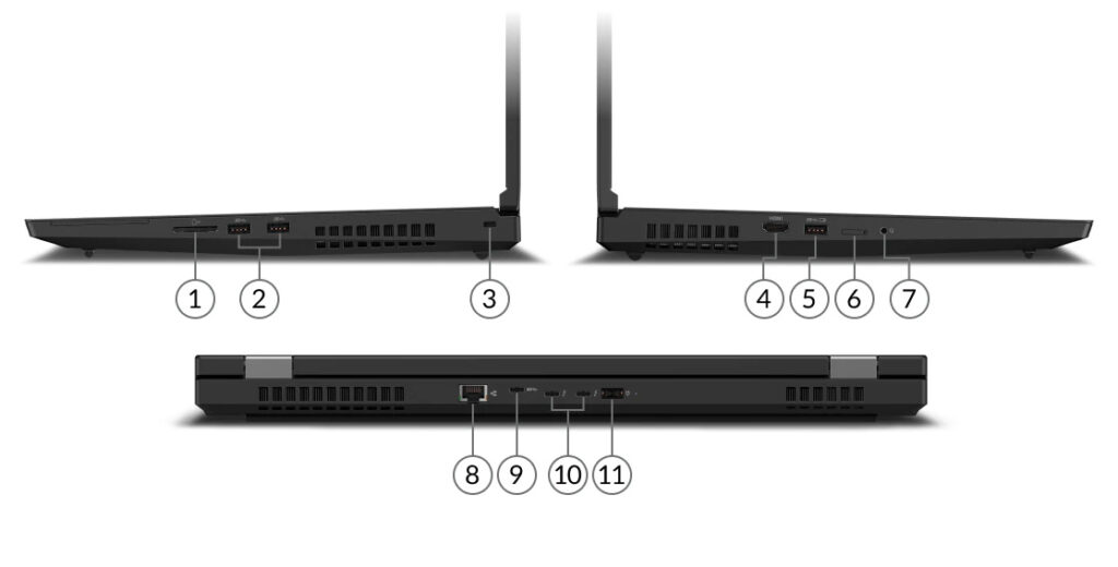 Ports et emplacements ThinkPad P17